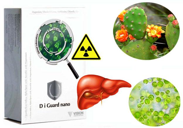 Thực phẩm chức năng Di Guard Nano Đập tan độc hại từ hóa chất