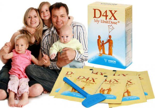 D4x my unit dose Vision 2