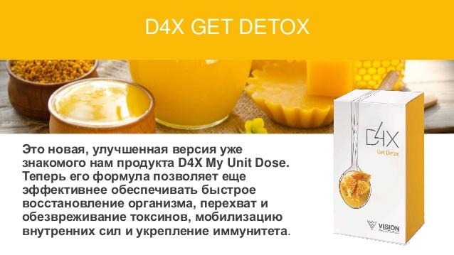 Cảm nhận kết quả của D4x Get Detox Vision