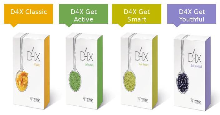 Cảm nhận về D4x – Smart Food từ Visioncủa người tiêu dùng