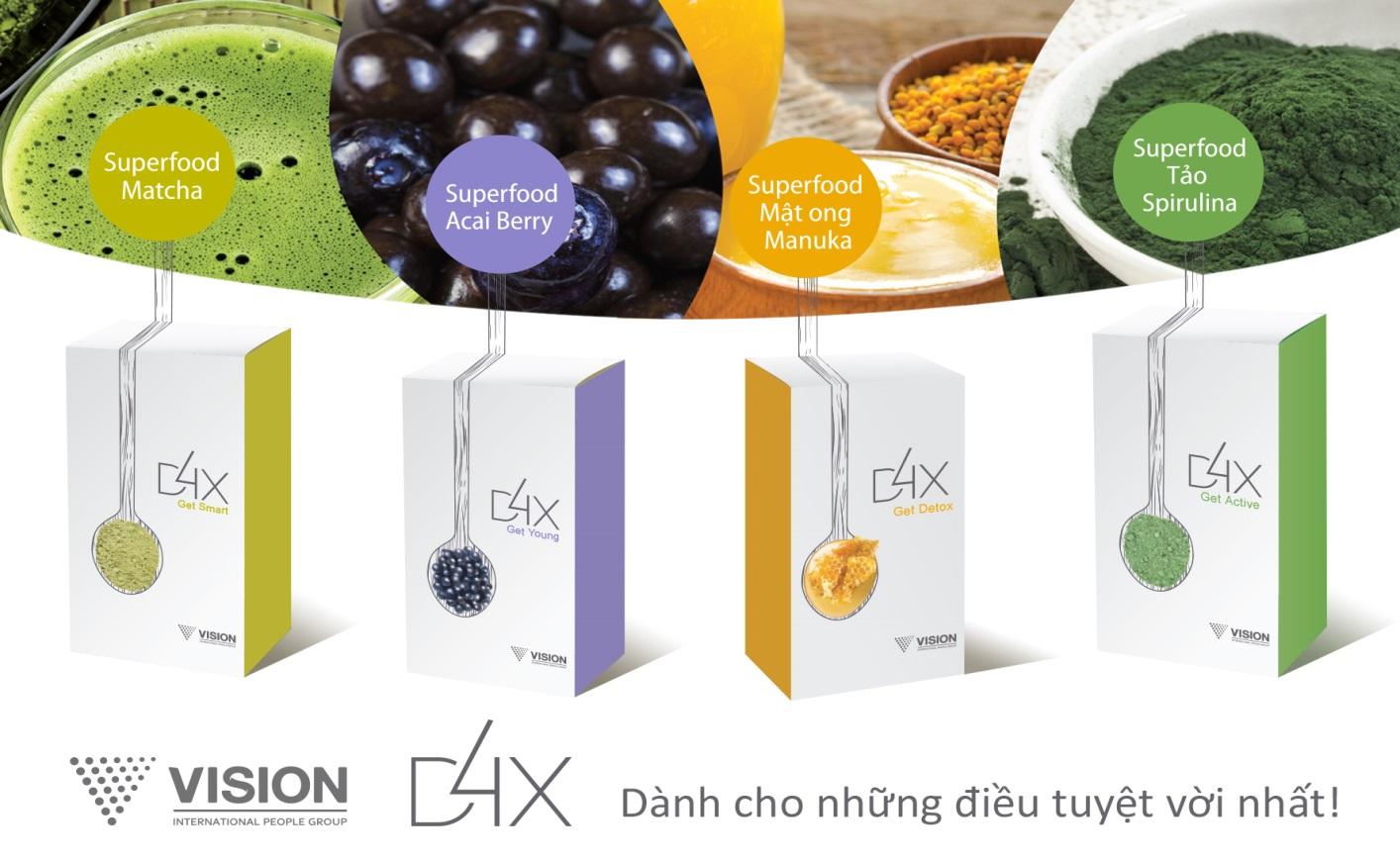 D4x – Smart Food từ Vision giá bao nhiêu tiền?