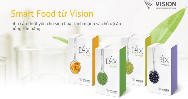 Bật mí thành phần D4x – Smart Food Vision